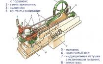 История автомобильного двигателя